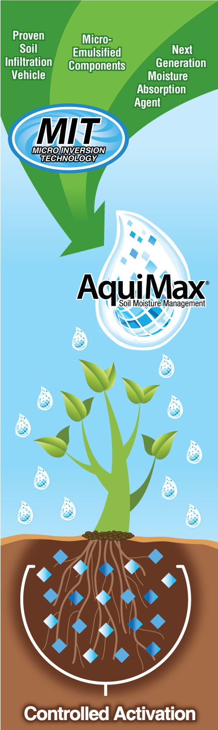 With Micro Inversion Technology (MIT), AquiMax® is the first to combine a soil surfactant with a liquid long-chain moisture retention polymer into a stable micro emulsion that can be injected into irrigation systems