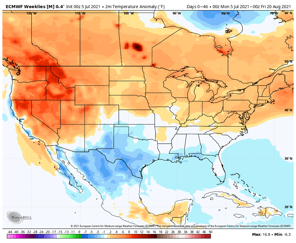 Long-term temperature difference forecast